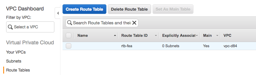 Create Route Table